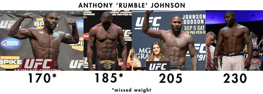 Anthony johnson weight cut